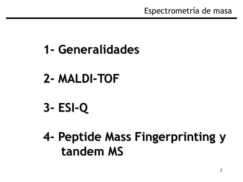 4- Peptide Mass Fingerprinting y tandem MS