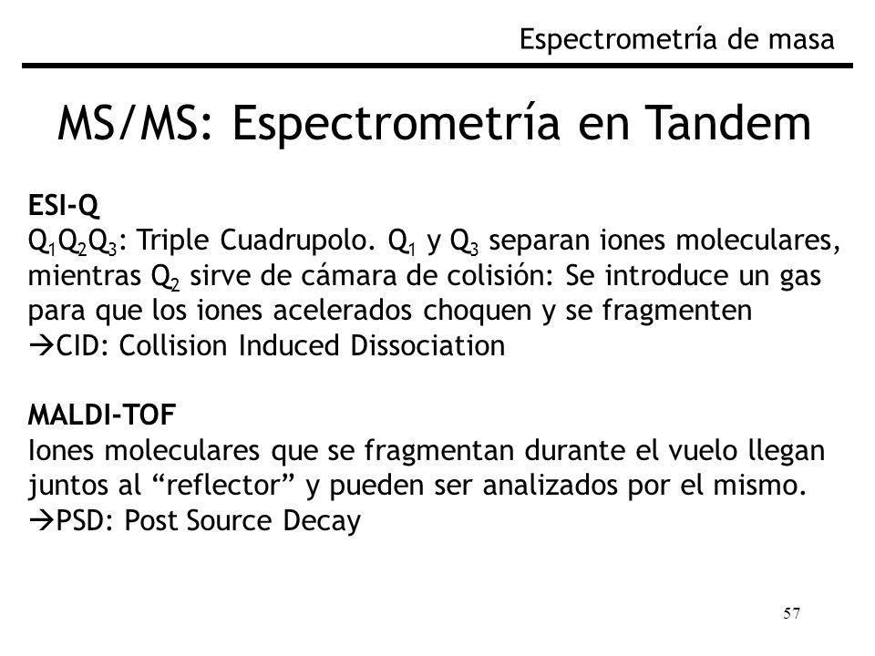 MS/MS: Espectrometría en Tandem