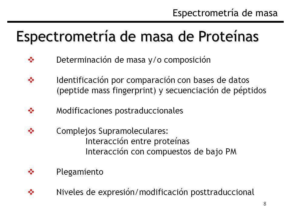 Espectrometría de masa de Proteínas