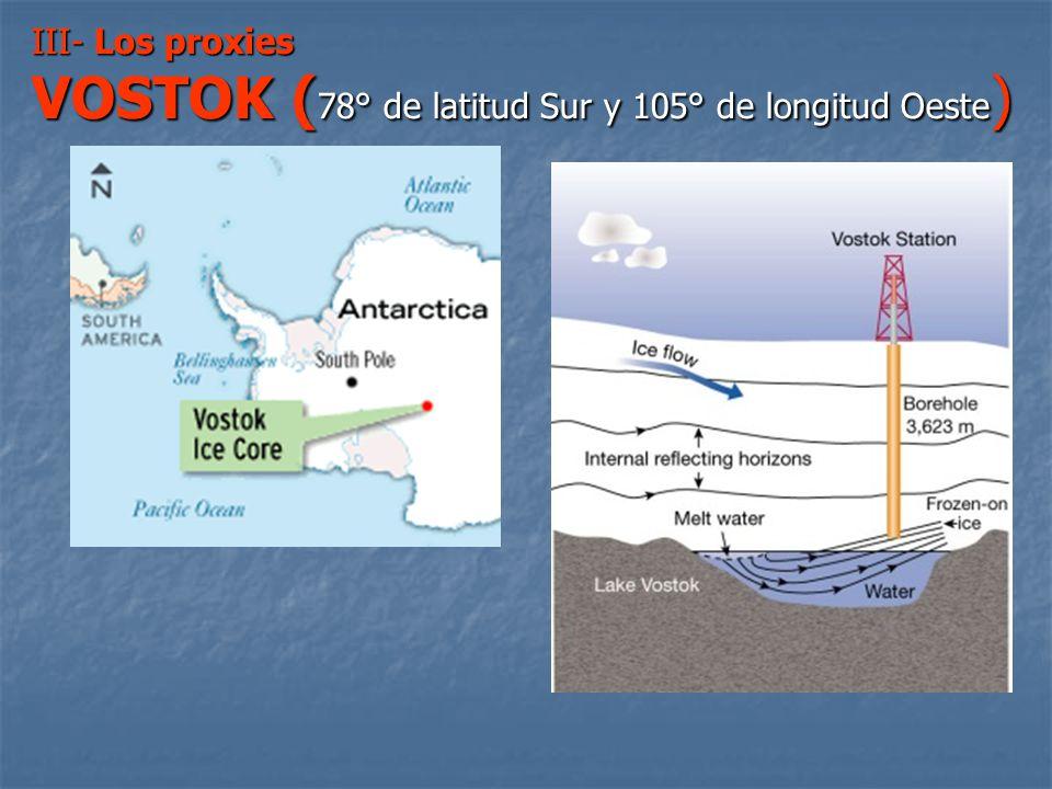 VOSTOK (78° de latitud Sur y 105° de longitud Oeste)