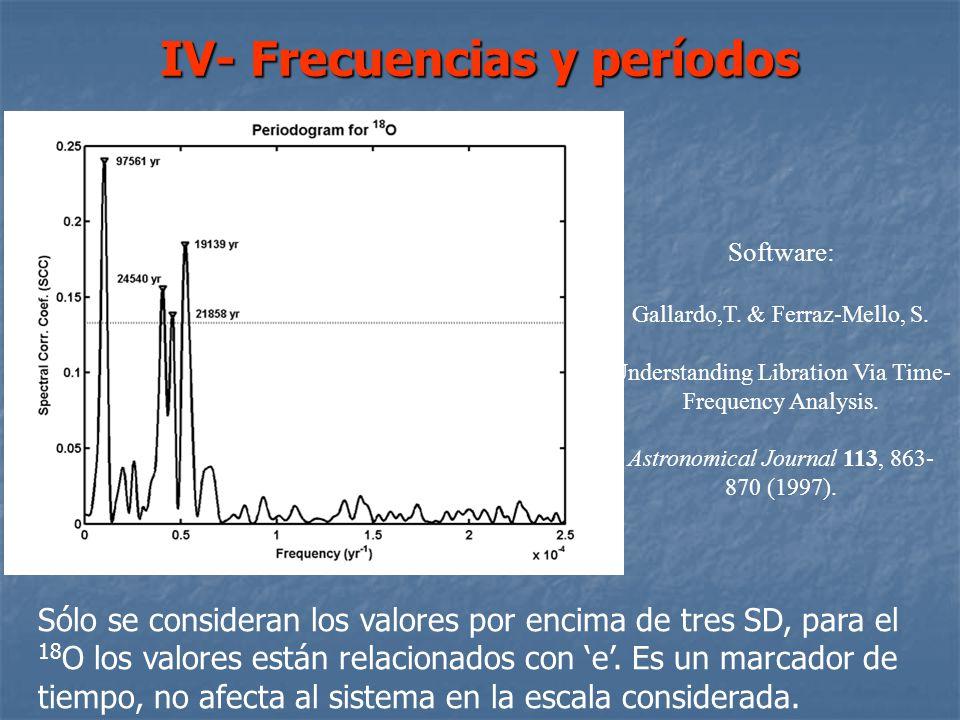 IV- Frecuencias y períodos