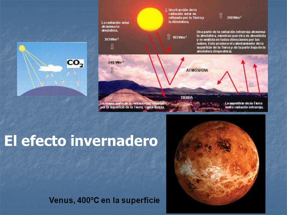 El efecto invernadero Venus, 400ºC en la superficie