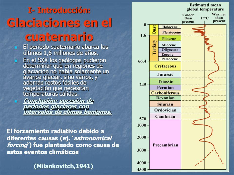 I- Introducción: Glaciaciones en el cuaternario