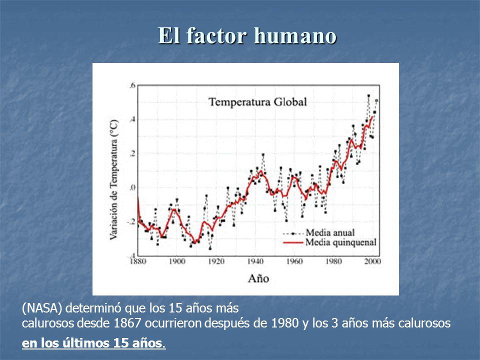 El factor humano (NASA) determinó que los 15 años más