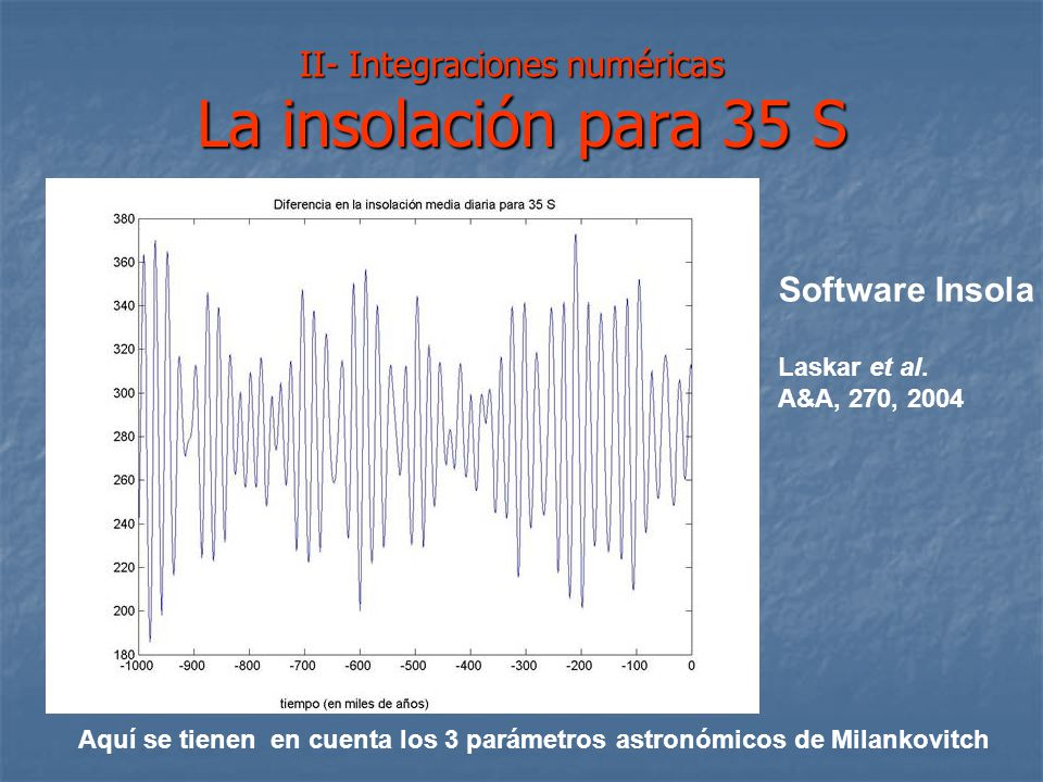 II- Integraciones numéricas
