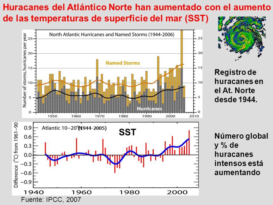 Huracanes del Atlántico Norte han aumentado con el aumento