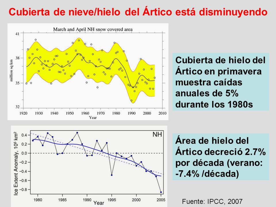 Cubierta de nieve/hielo del Ártico está disminuyendo