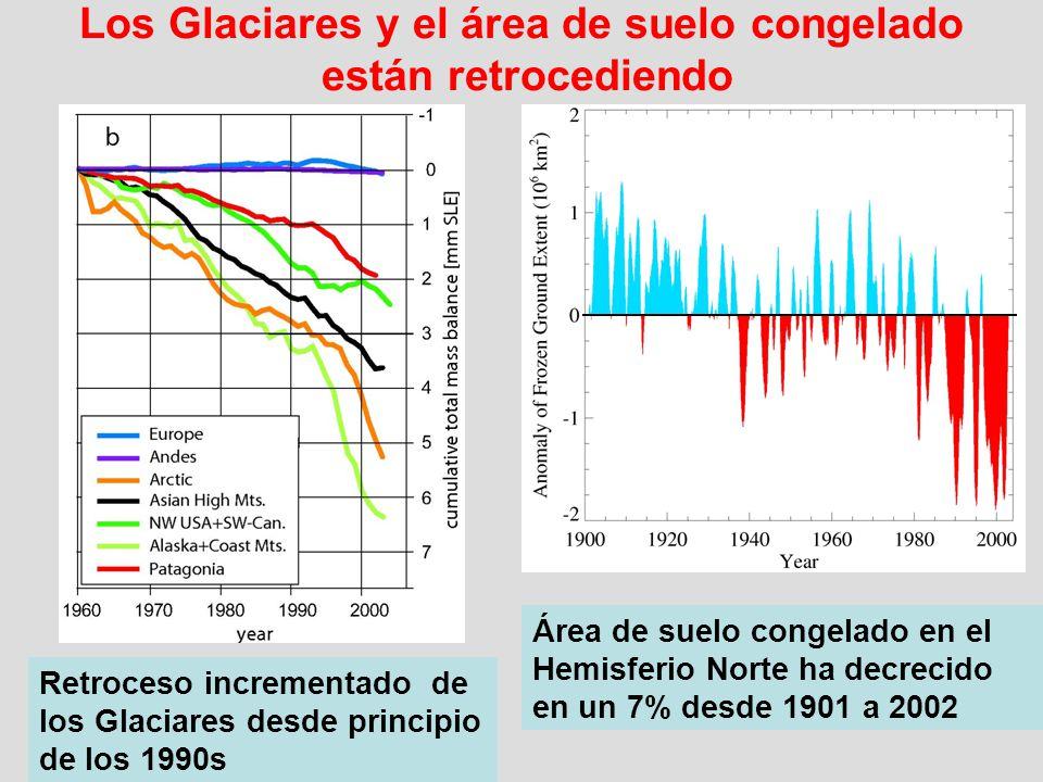 Los Glaciares y el área de suelo congelado están retrocediendo