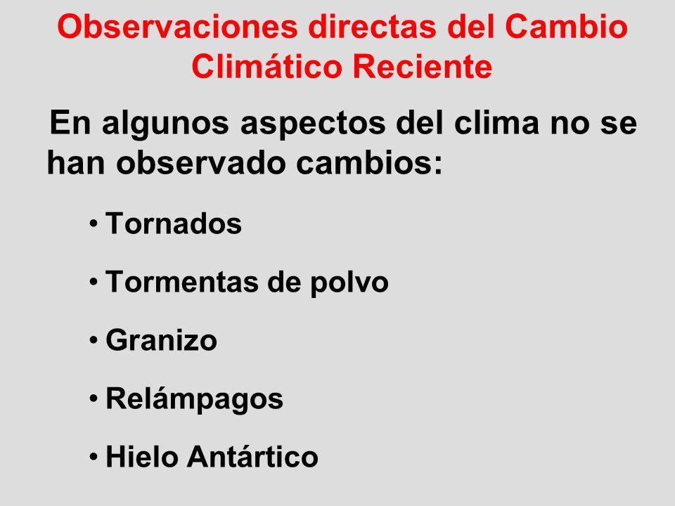 Observaciones directas del Cambio Climático Reciente