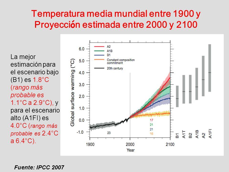 Temperatura media mundial entre 1900 y Proyección estimada entre 2000 y 2100