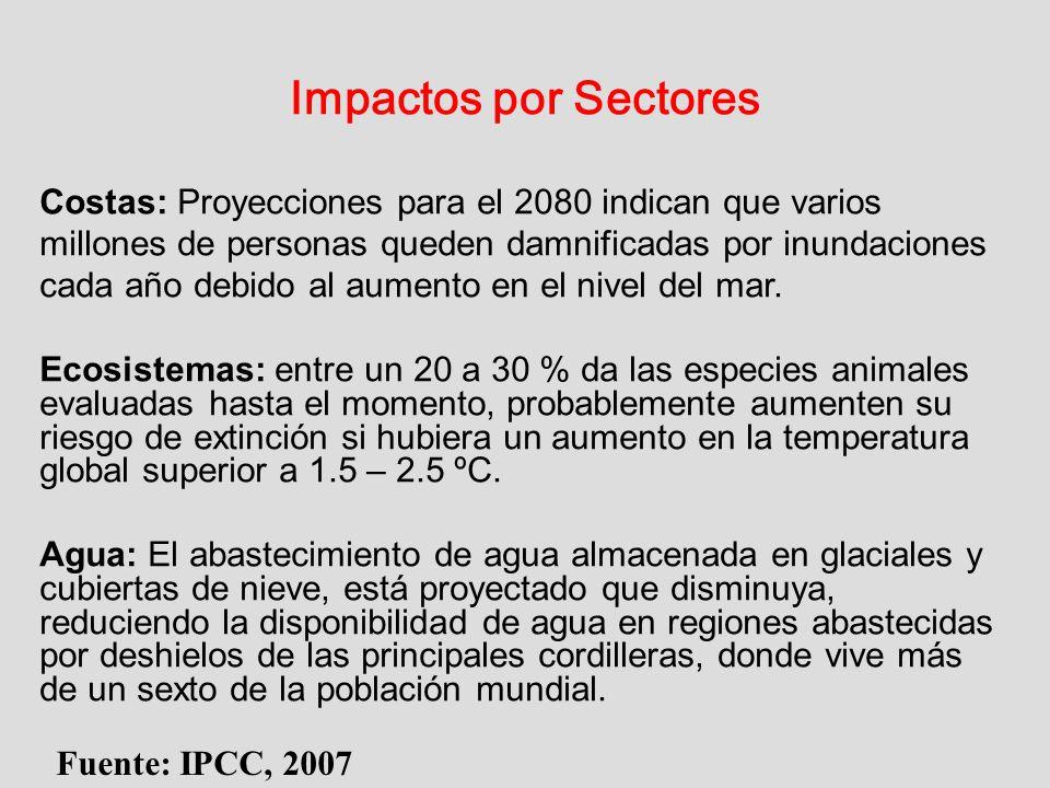 Impactos por Sectores