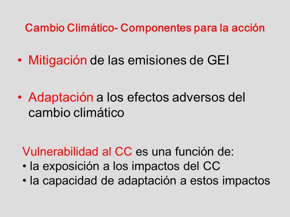 Cambio Climático- Componentes para la acción