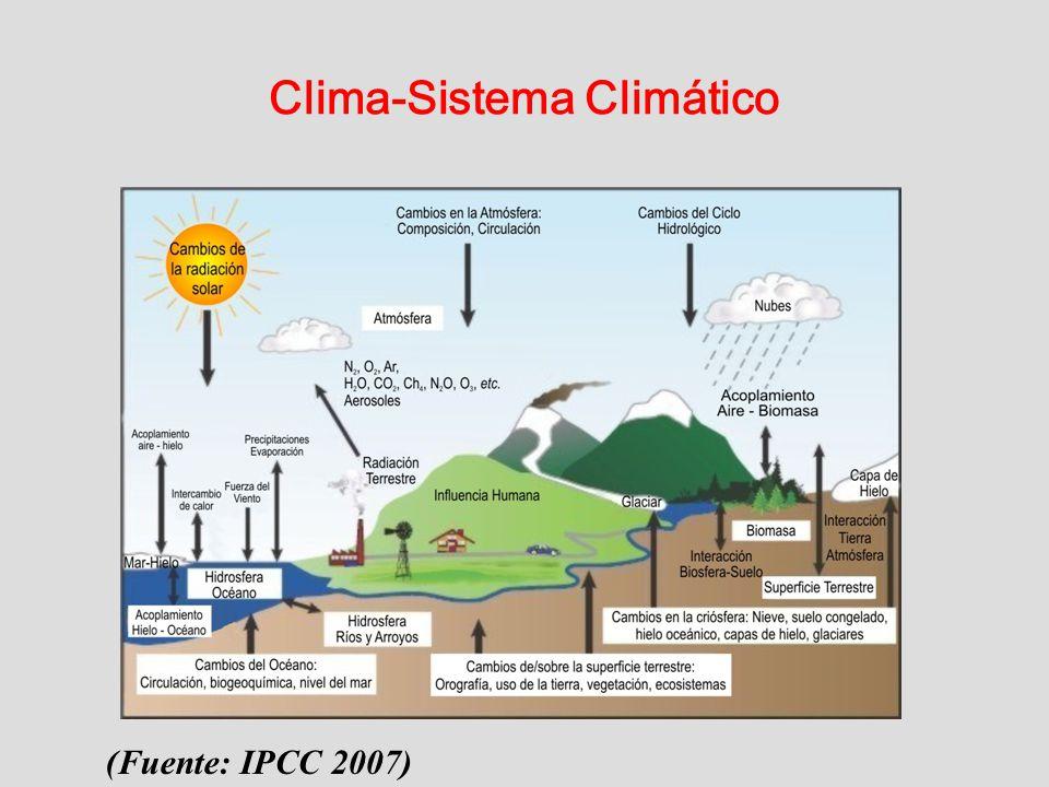 Clima-Sistema Climático