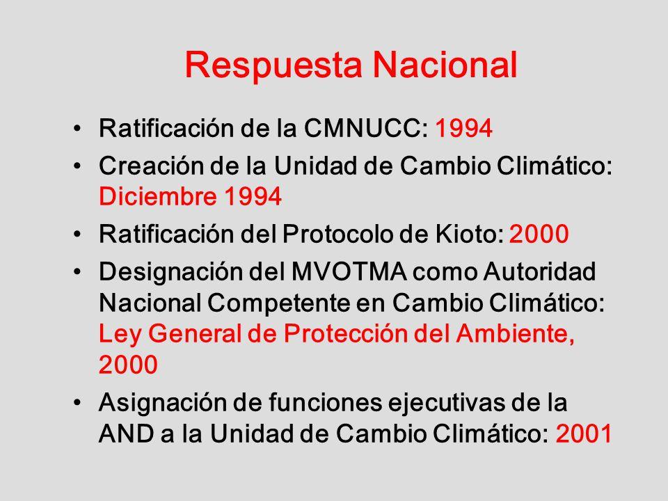 Respuesta Nacional Ratificación de la CMNUCC: 1994