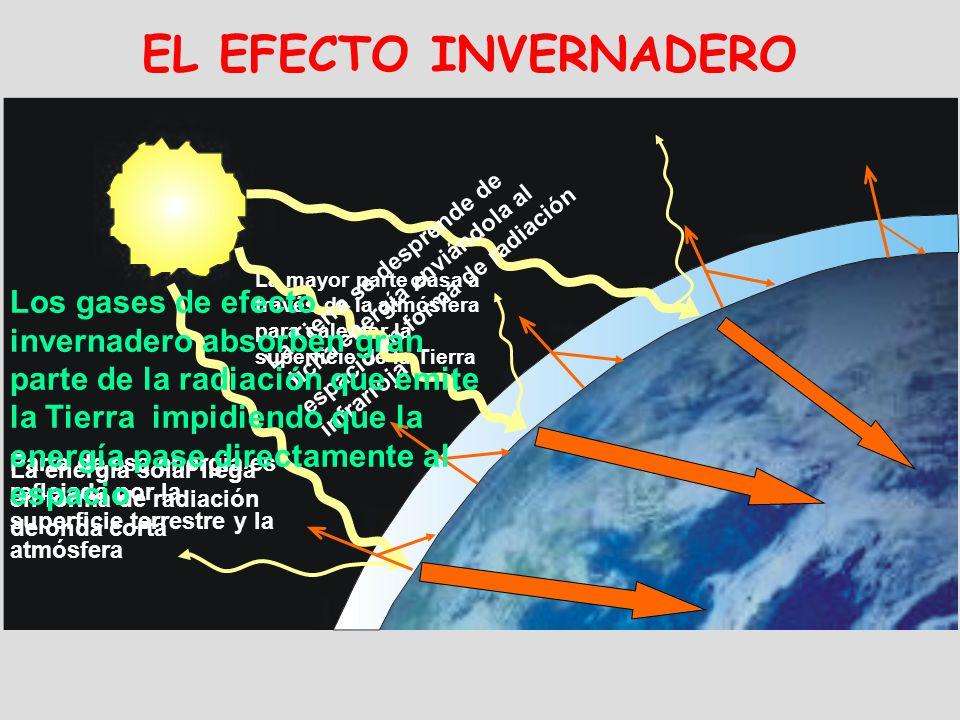 EL EFECTO INVERNADERO La Tierra se desprende de dicha energía enviándola al espacio en forma de radiación infrarroja.