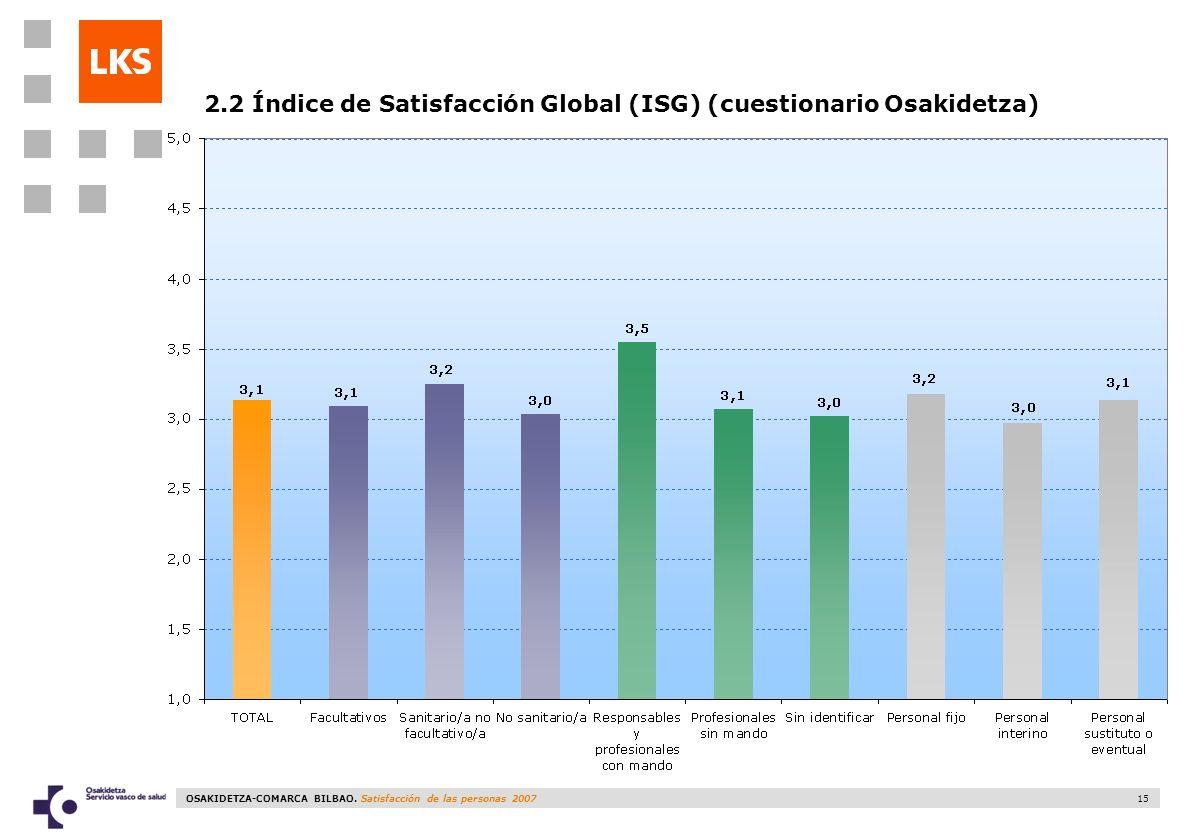 2.2 Índice de Satisfacción Global (ISG) (cuestionario Osakidetza)