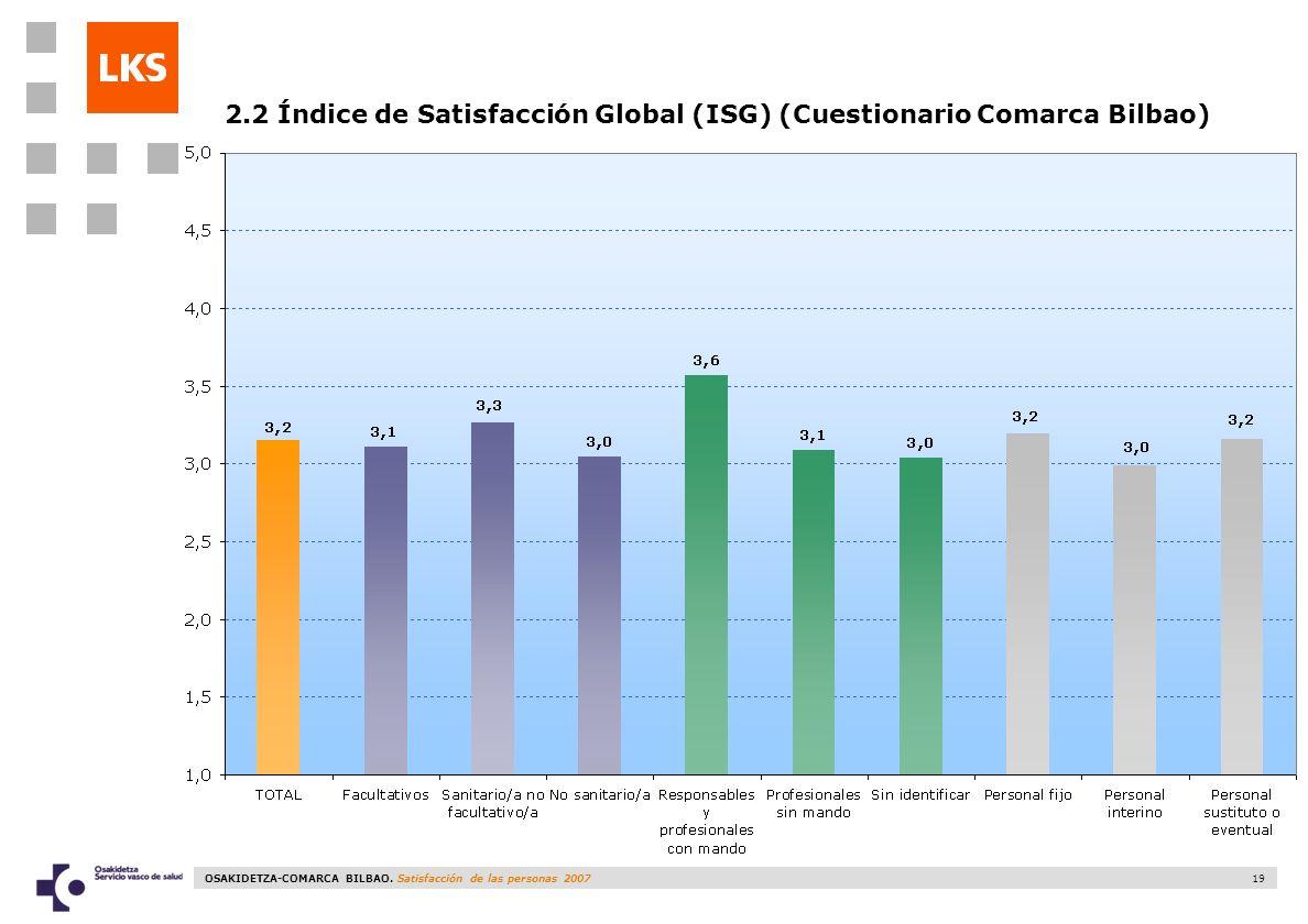 2.2 Índice de Satisfacción Global (ISG) (Cuestionario Comarca Bilbao)