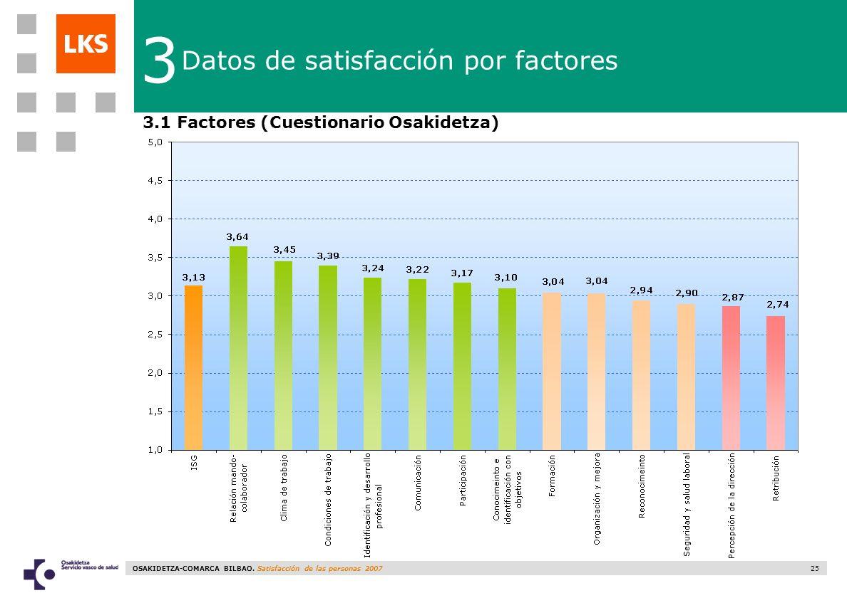 3 Datos de satisfacción por factores