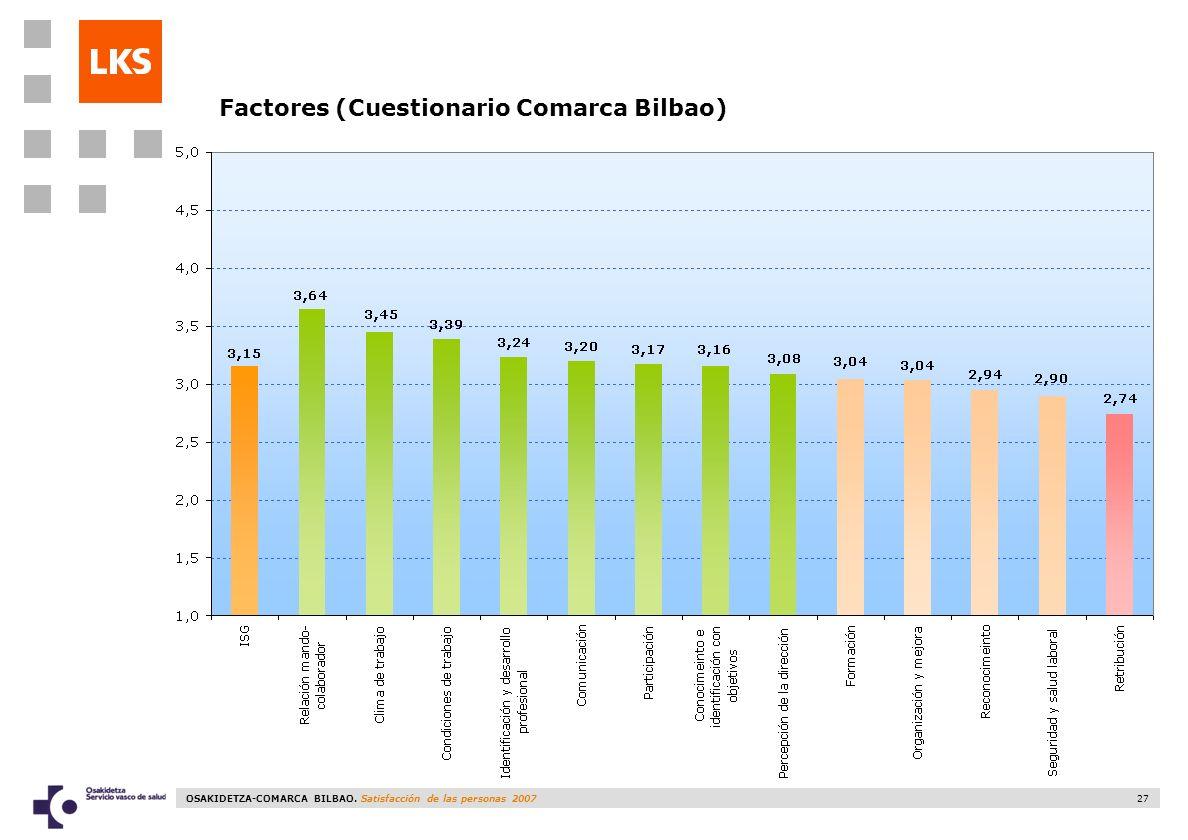 Factores (Cuestionario Comarca Bilbao)