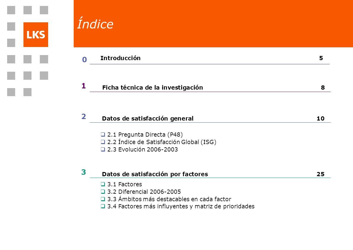 Índice 1 2 3 Introducción 5 Ficha técnica de la investigación 8
