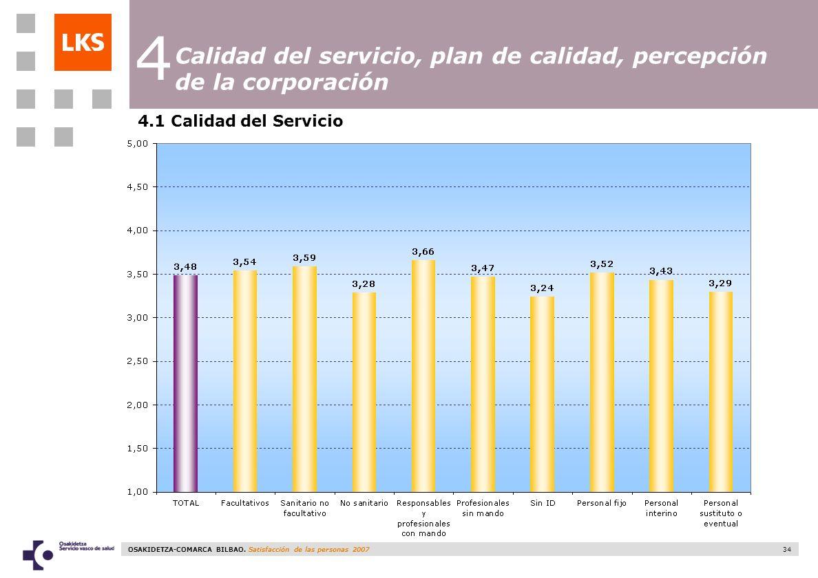 4 Calidad del servicio, plan de calidad, percepción de la corporación