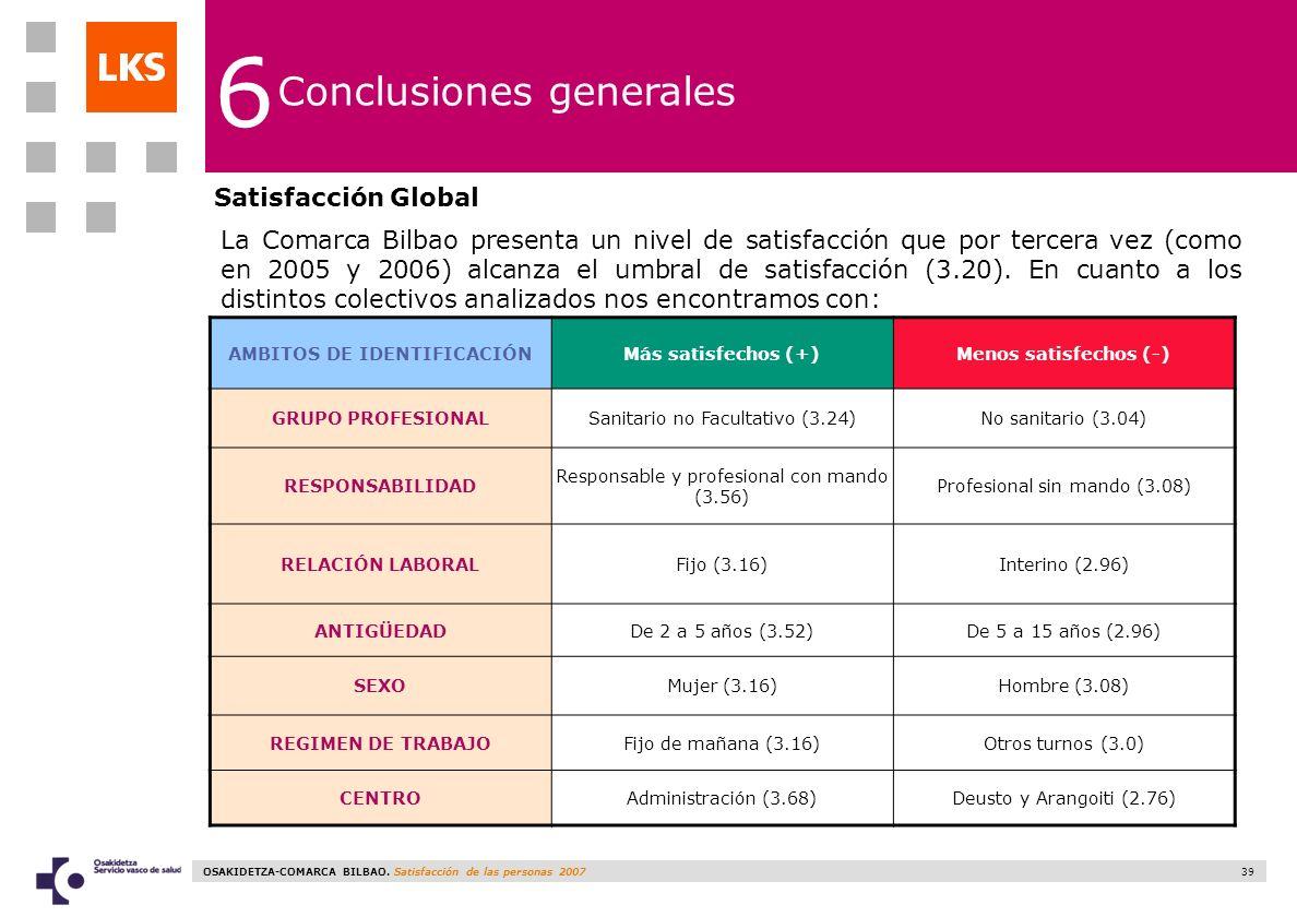 AMBITOS DE IDENTIFICACIÓN