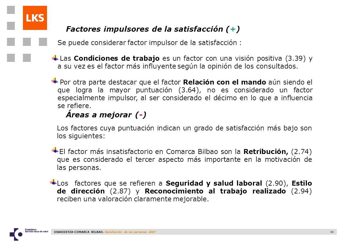 Factores impulsores de la satisfacción (+)