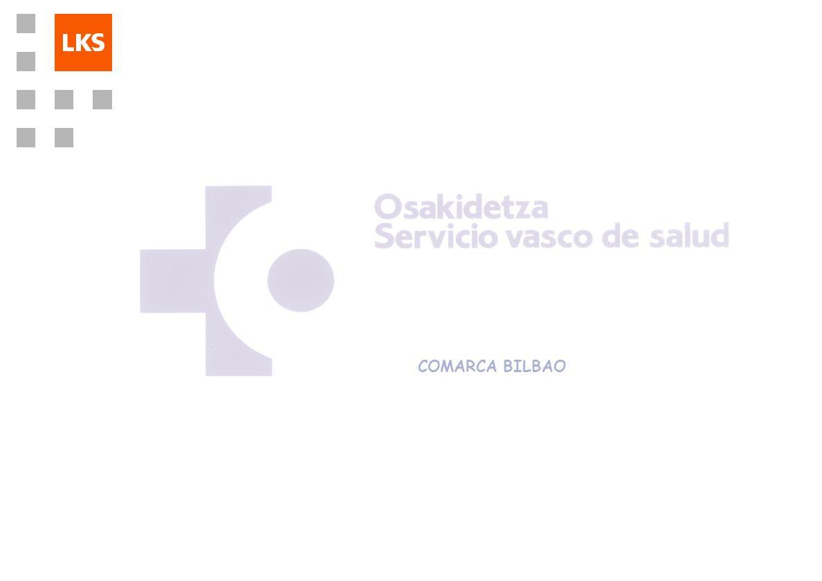 COMARCA BILBAO