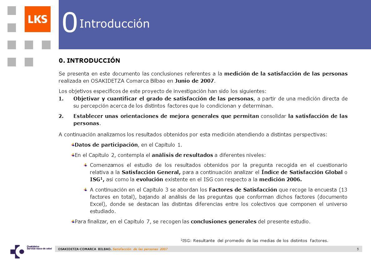 Introducción 0. INTRODUCCIÓN