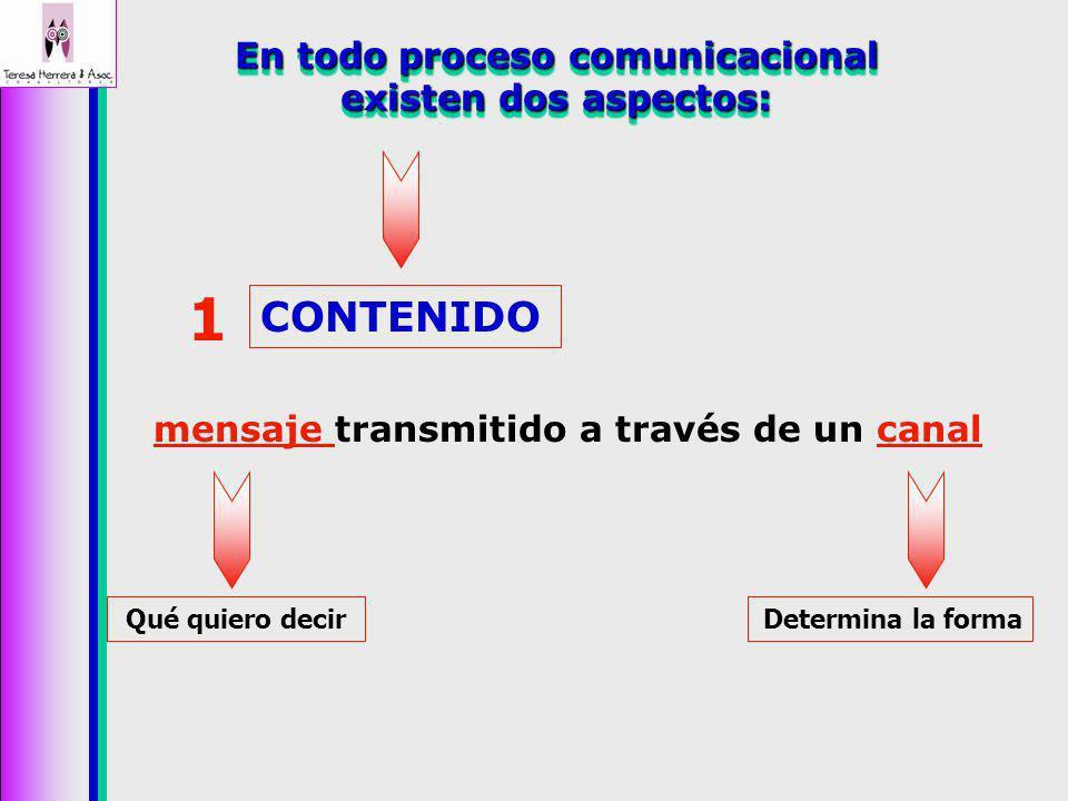 En todo proceso comunicacional existen dos aspectos:
