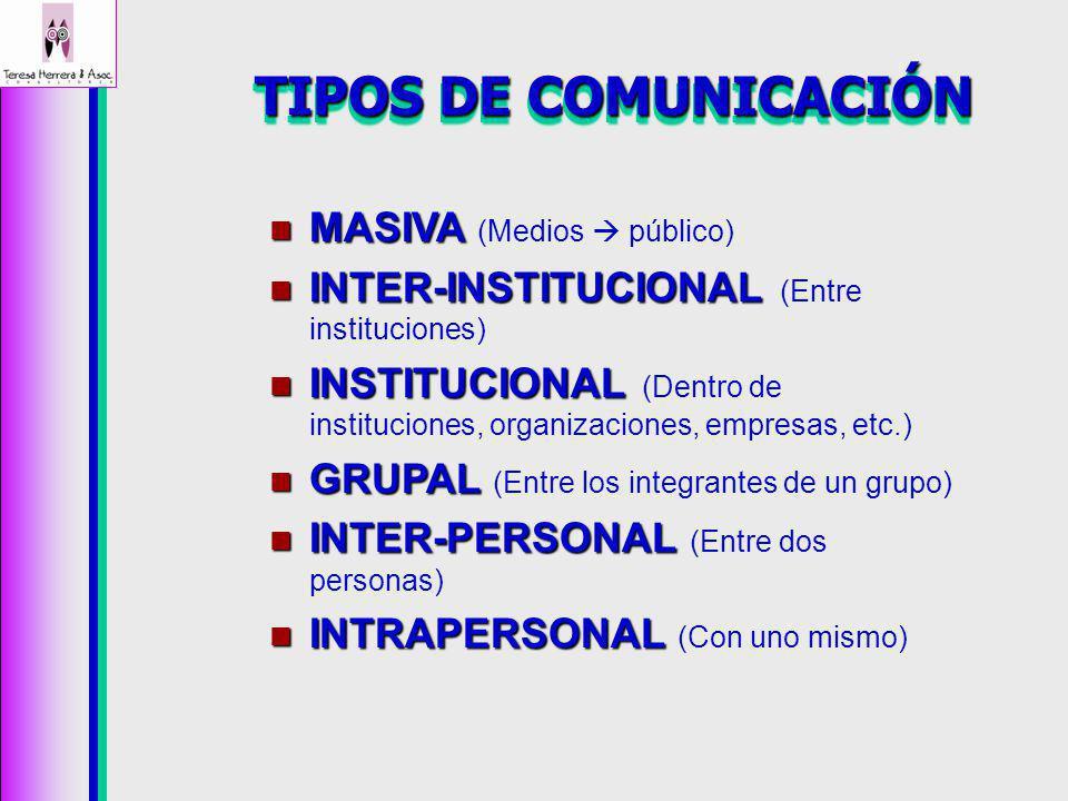 TIPOS DE COMUNICACIÓN MASIVA (Medios  público)