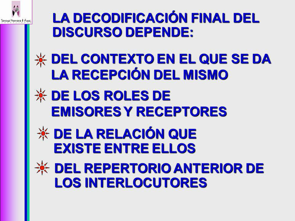 LA DECODIFICACIÓN FINAL DEL DISCURSO DEPENDE: