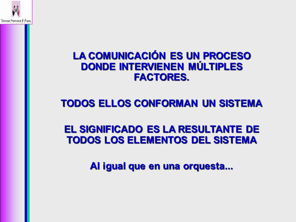 LA COMUNICACIÓN ES UN PROCESO DONDE INTERVIENEN MÚLTIPLES FACTORES.