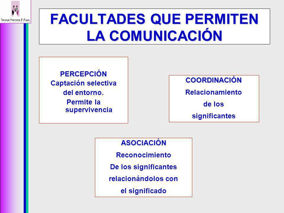 FACULTADES QUE PERMITEN LA COMUNICACIÓN