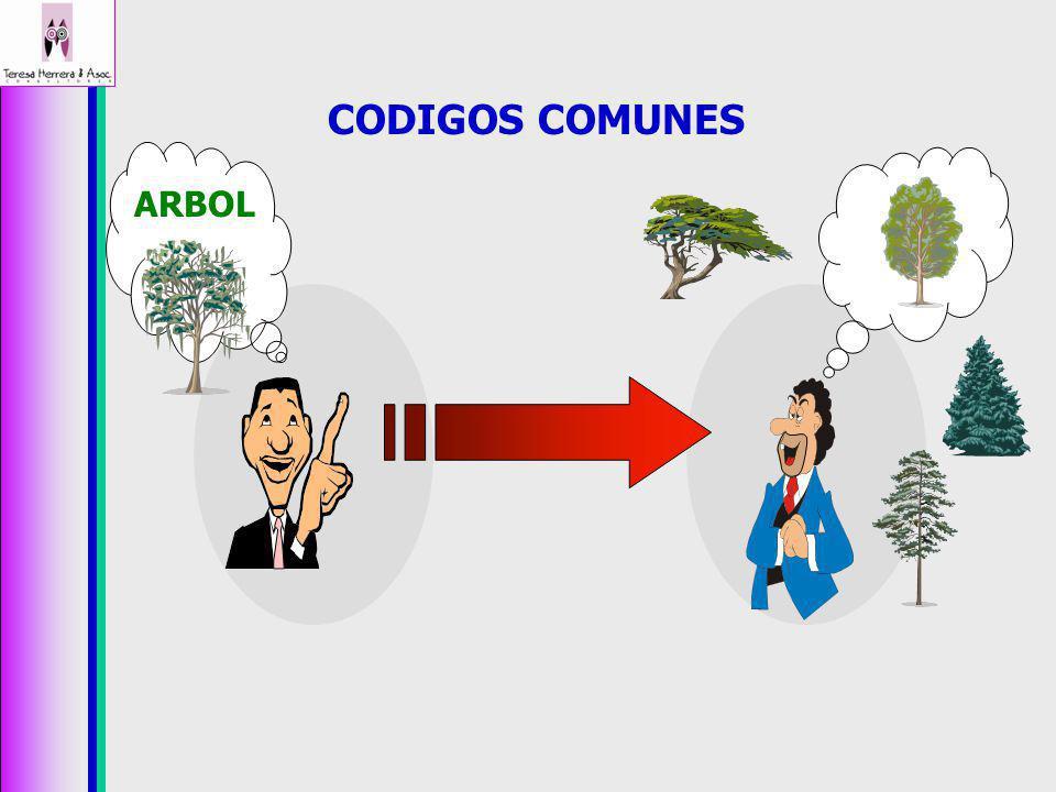 CODIGOS COMUNES ARBOL