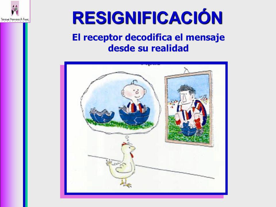 El receptor decodifica el mensaje desde su realidad
