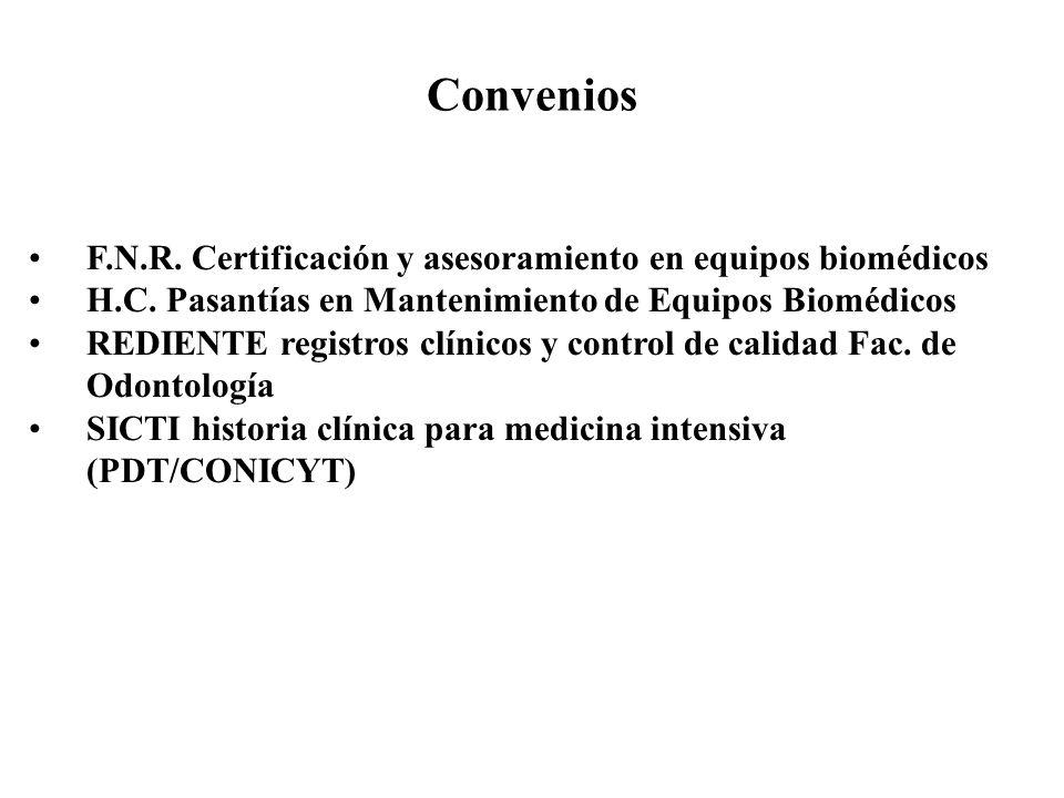 Convenios F.N.R. Certificación y asesoramiento en equipos biomédicos