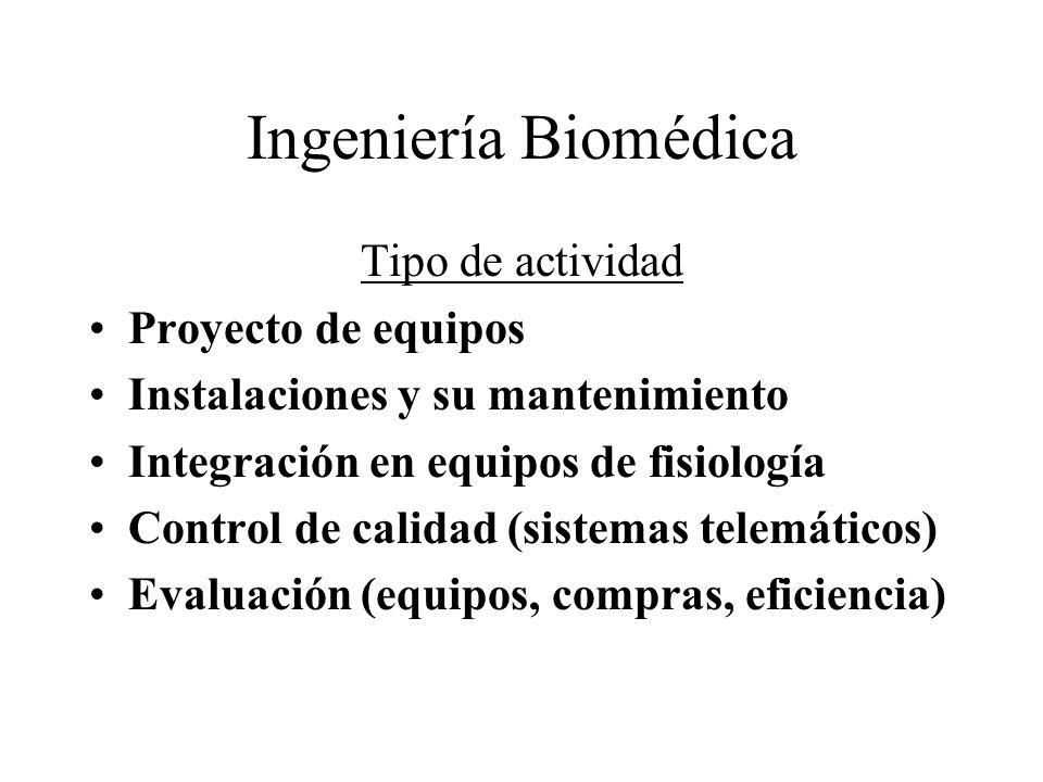 Ingeniería Biomédica Tipo de actividad Proyecto de equipos