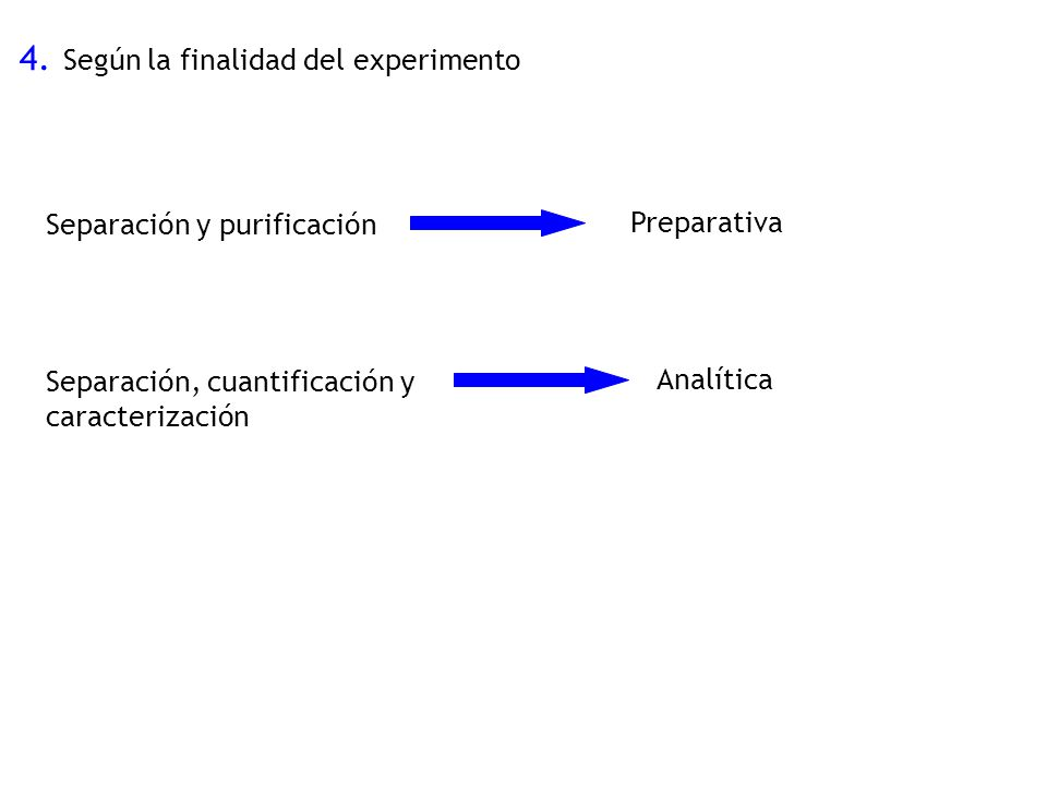 4. Según la finalidad del experimento