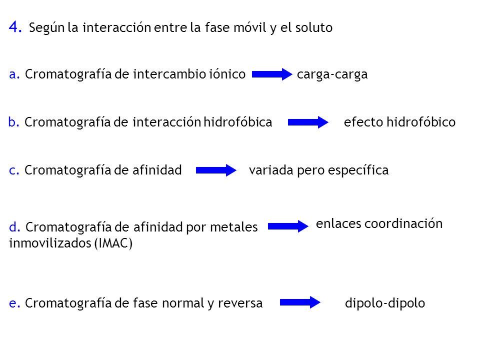 4. Según la interacción entre la fase móvil y el soluto