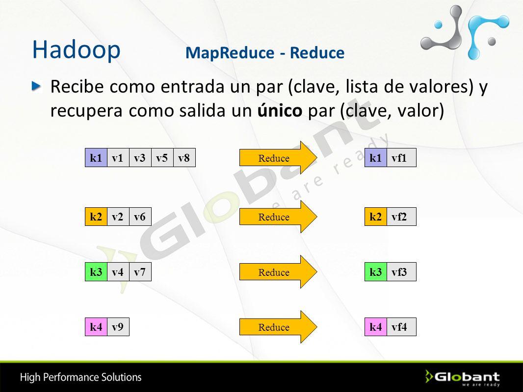 Hadoop MapReduce - Reduce. Recibe como entrada un par (clave, lista de valores) y recupera como salida un único par (clave, valor)