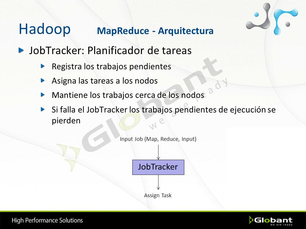 MapReduce - Arquitectura