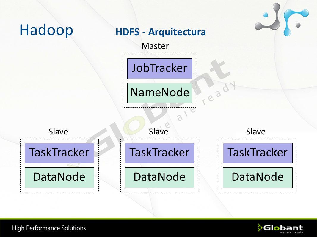 Hadoop JobTracker NameNode TaskTracker TaskTracker TaskTracker