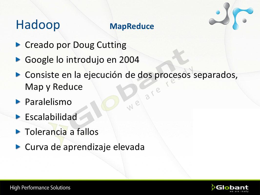 Hadoop Creado por Doug Cutting Google lo introdujo en 2004