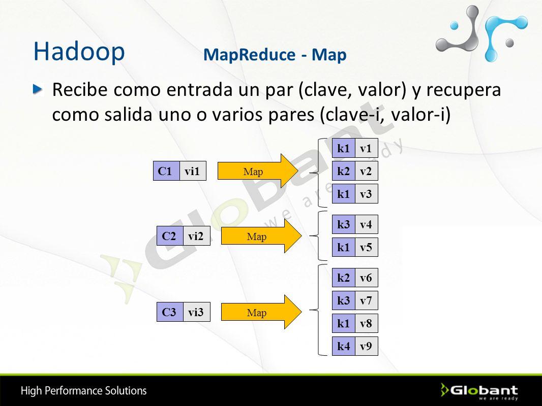 Hadoop MapReduce - Map. Recibe como entrada un par (clave, valor) y recupera como salida uno o varios pares (clave-i, valor-i)