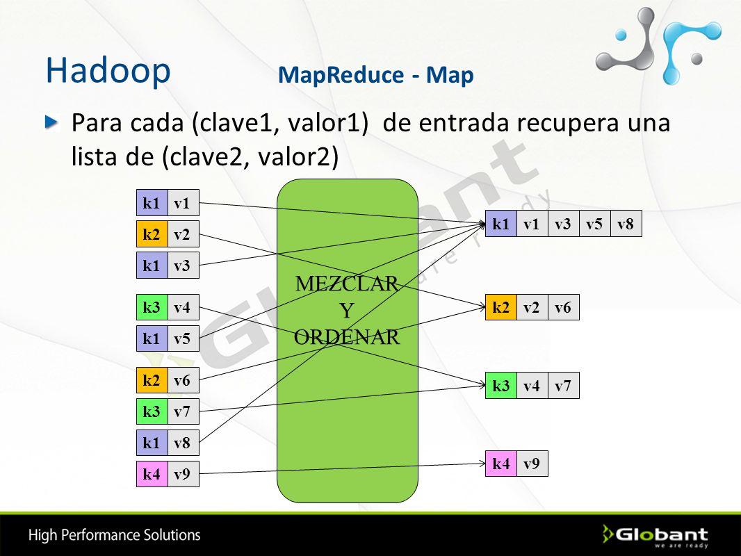 Hadoop MapReduce - Map. Para cada (clave1, valor1) de entrada recupera una lista de (clave2, valor2)