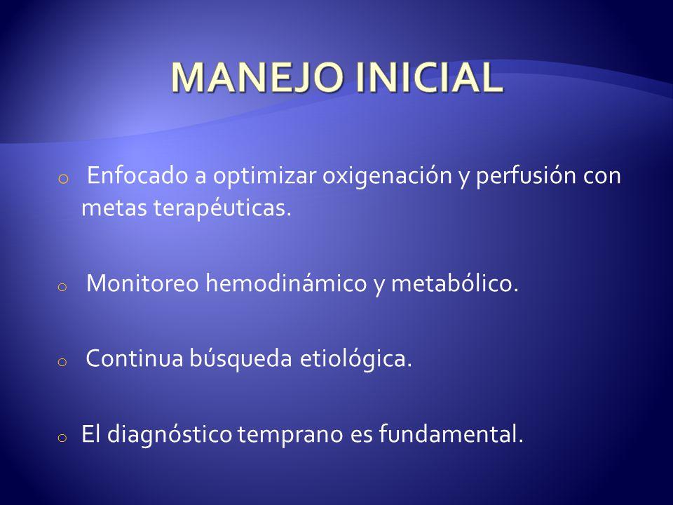 MANEJO INICIAL Enfocado a optimizar oxigenación y perfusión con metas terapéuticas. Monitoreo hemodinámico y metabólico.