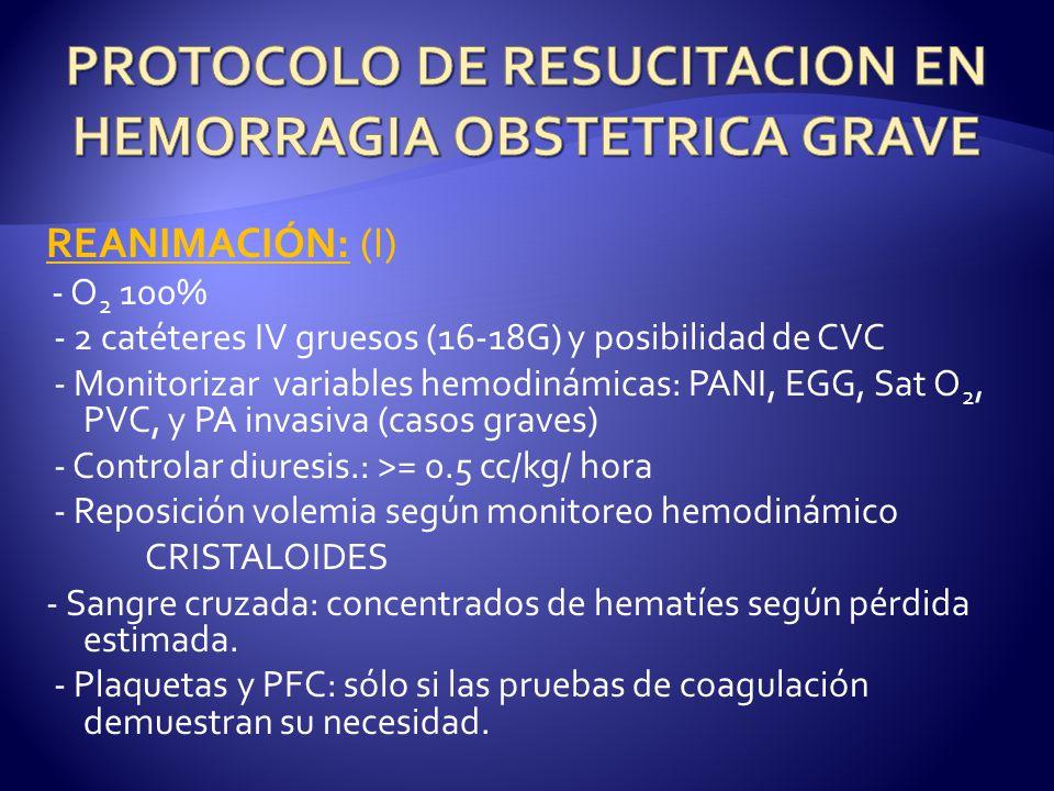 PROTOCOLO DE RESUCITACION EN HEMORRAGIA OBSTETRICA GRAVE