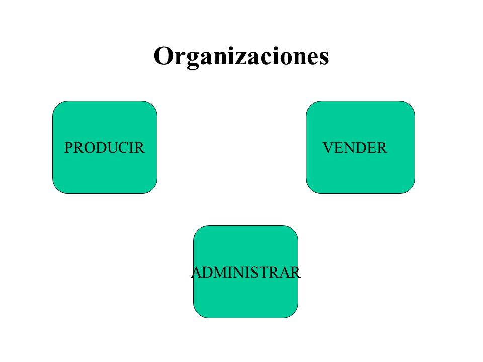 Organizaciones PRODUCIR VENDER ADMINISTRAR