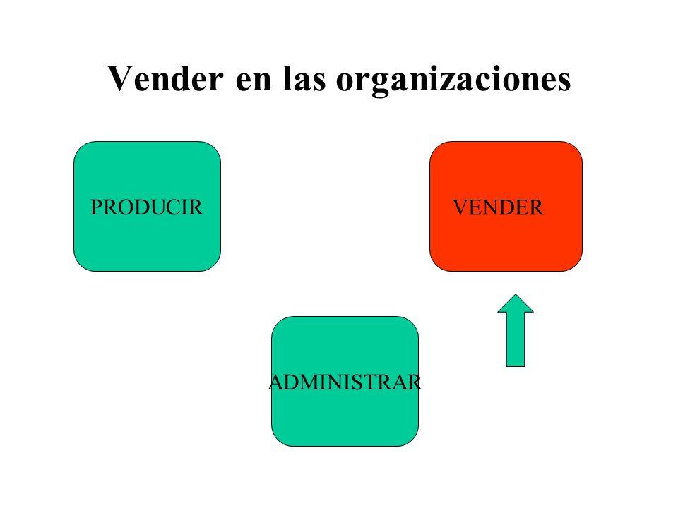 Vender en las organizaciones